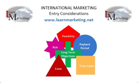 Principles of marketing questions Essay Free Papers and